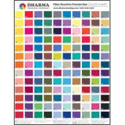Fiber Reactive Dye Poster