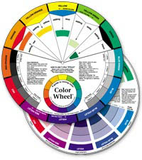 Artist's Color Wheel & Mixing Guide